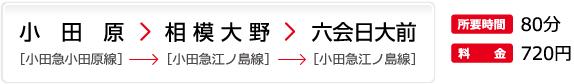 東海道新幹線 小田原を利用の場合
