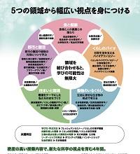 近藤春美専任講師の研究が日本栄養・食糧学会のトピックス演題に選ばれました。